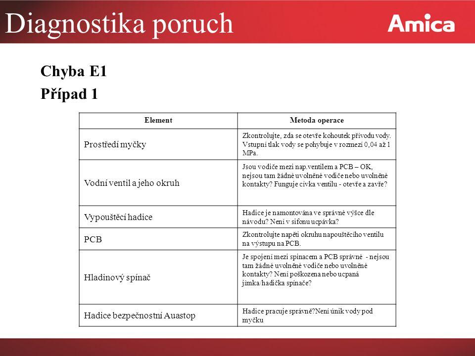 Diagnostika poruch Chyba E1 Případ 1 Prostředí myčky