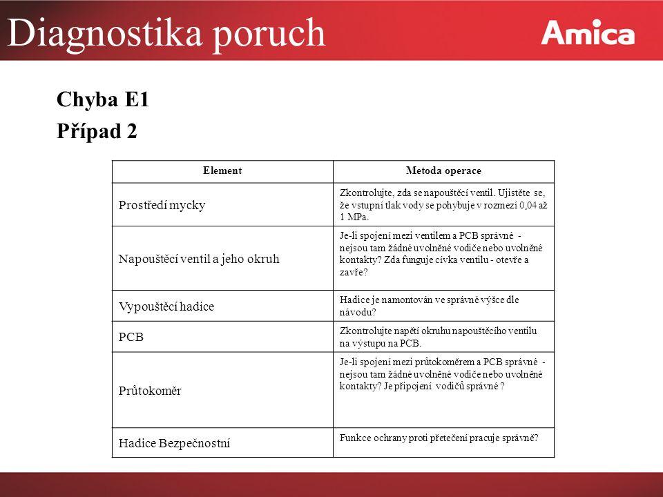 Diagnostika poruch Chyba E1 Případ 2 Prostředí mycky