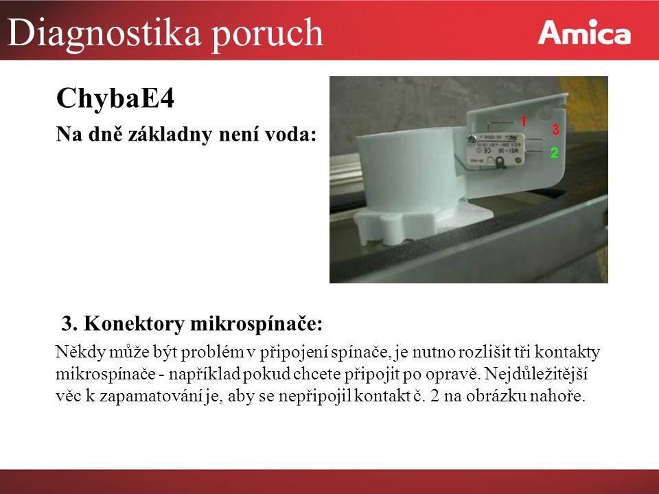 Diagnostika poruch ChybaE4 Na dně základny není voda: