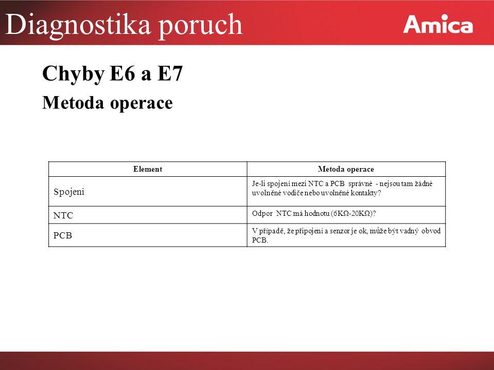 Diagnostika poruch Chyby E6 a E7 Metoda operace Spojeni NTC PCB