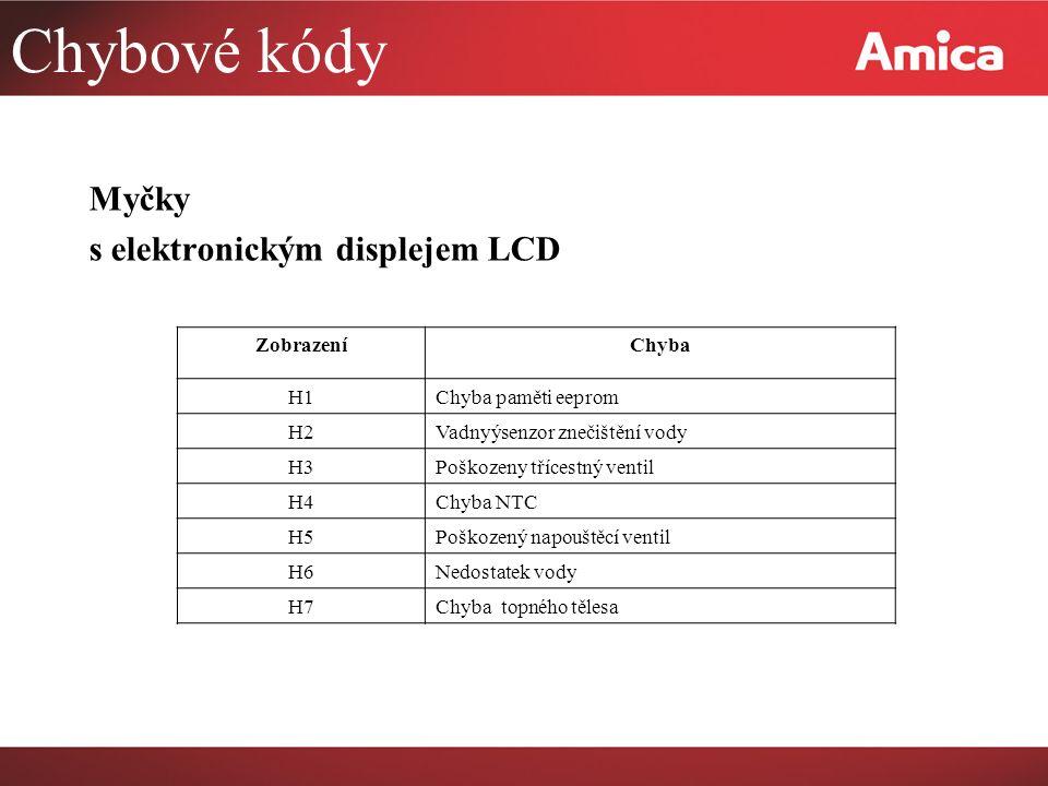 Chybové kódy Myčky s elektronickým displejem LCD Zobrazení Chyba H1