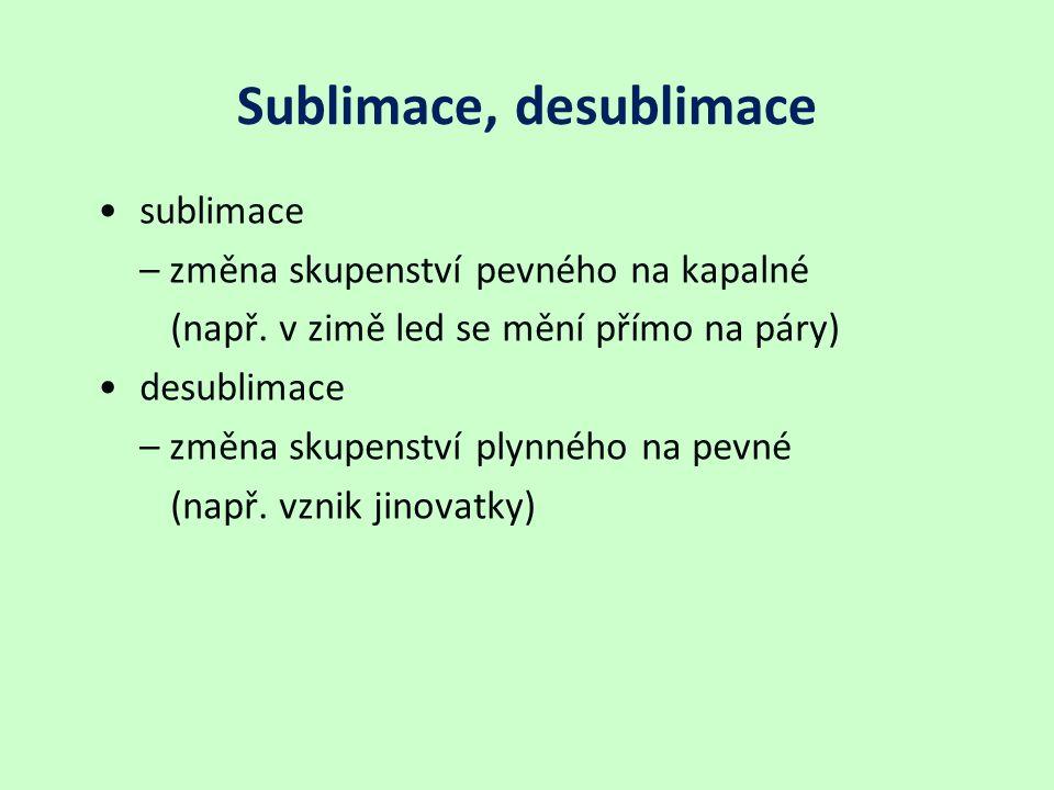 Sublimace, desublimace