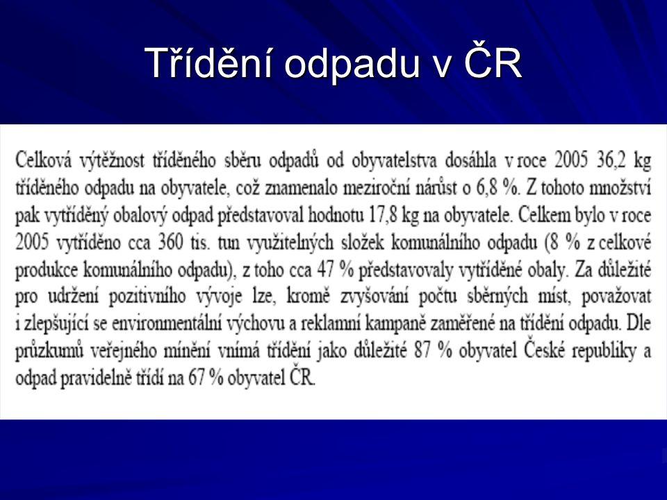 Třídění odpadu v ČR