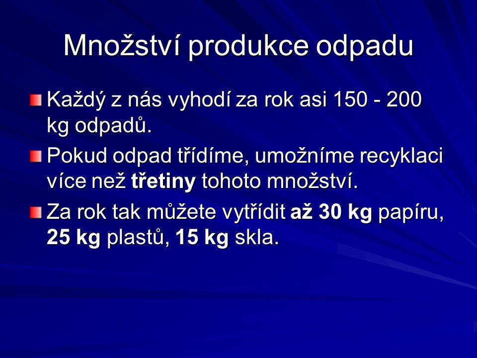 Množství produkce odpadu
