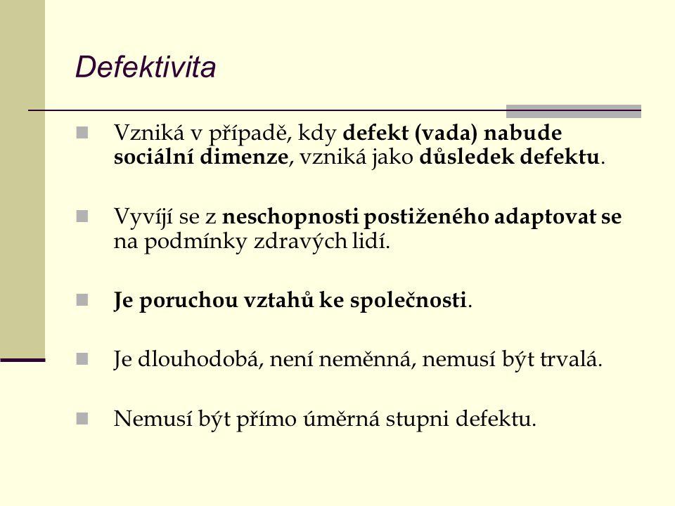 Defektivita Vzniká v případě, kdy defekt (vada) nabude sociální dimenze, vzniká jako důsledek defektu.