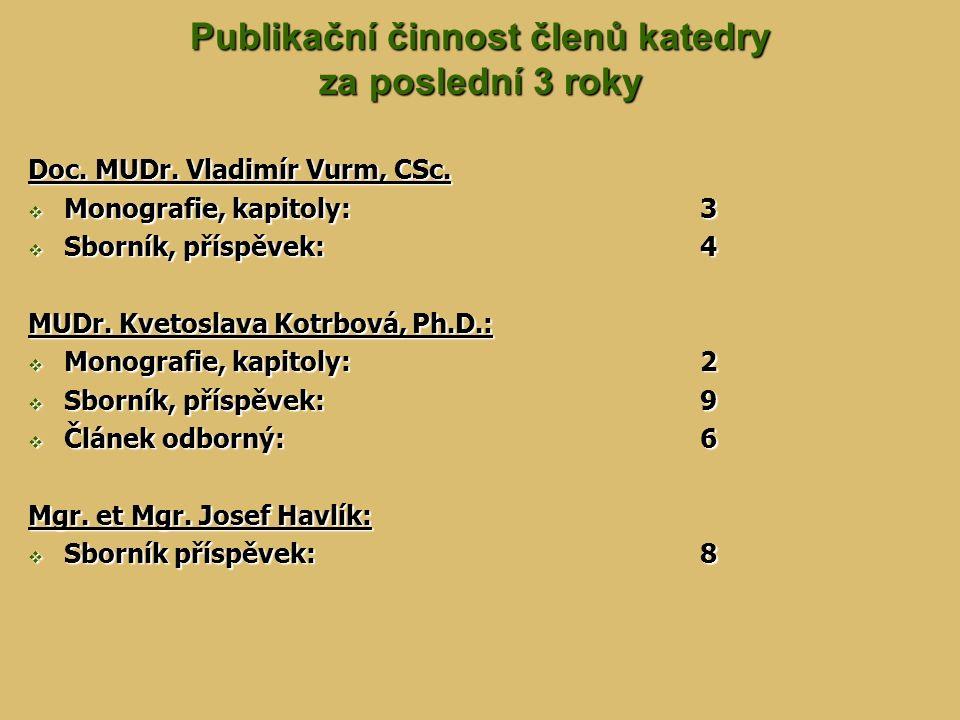 Publikační činnost členů katedry za poslední 3 roky