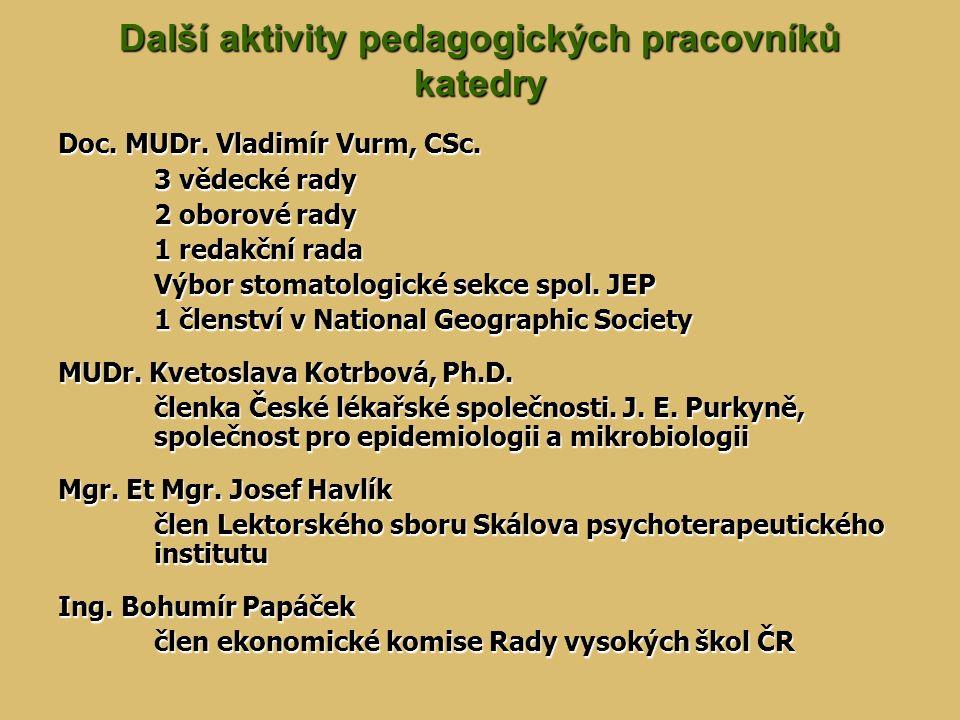 Další aktivity pedagogických pracovníků katedry