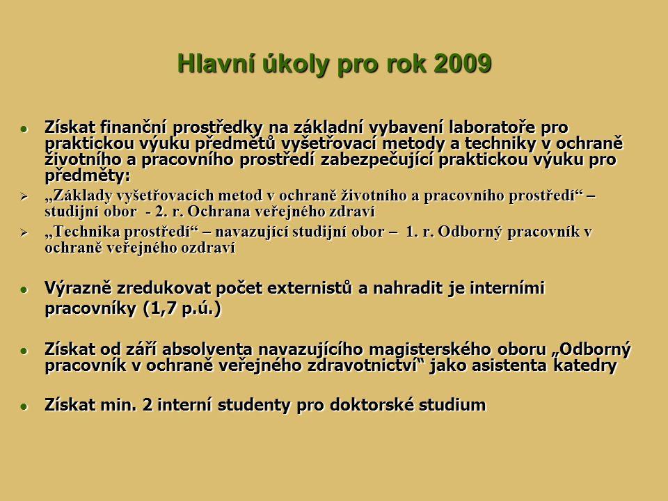 Hlavní úkoly pro rok 2009