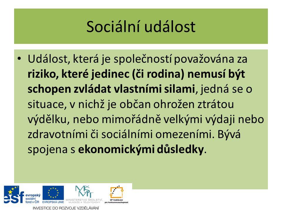 Sociální událost