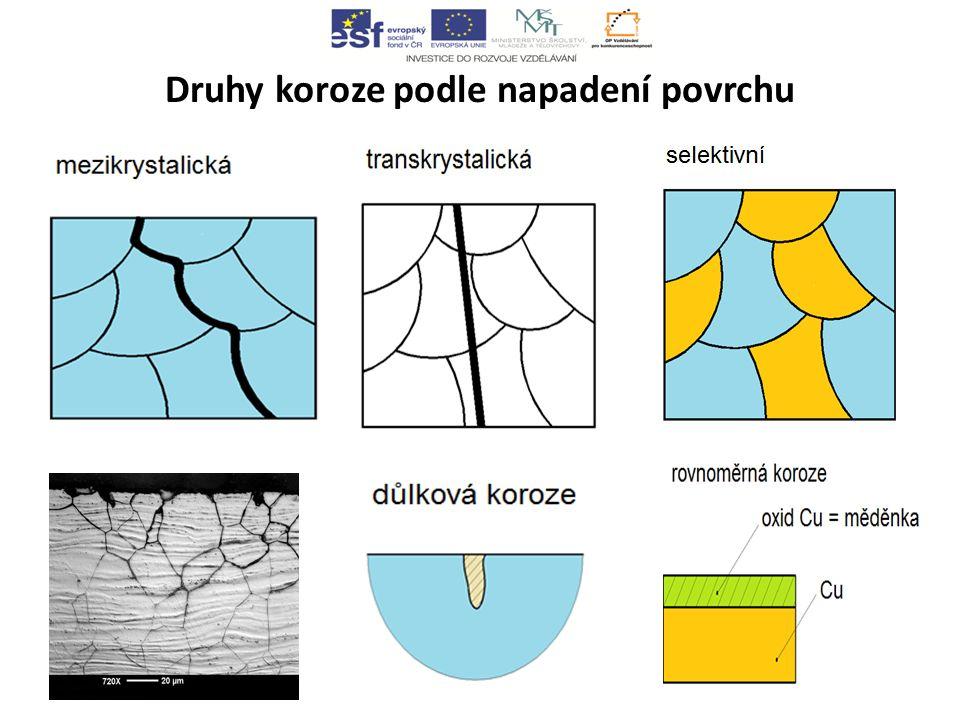 Druhy koroze podle napadení povrchu