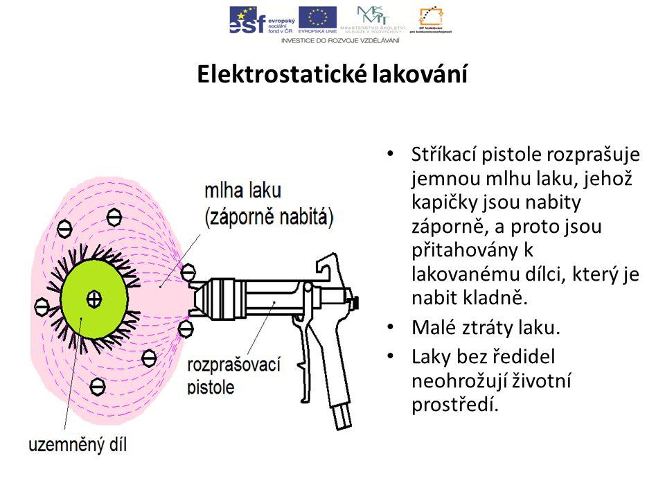 Elektrostatické lakování