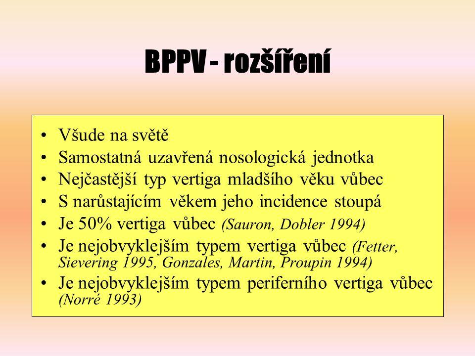 BPPV - rozšíření Všude na světě