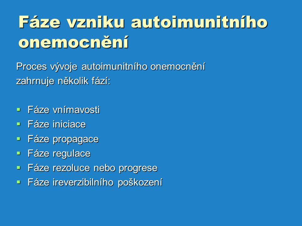 Fáze vzniku autoimunitního onemocnění