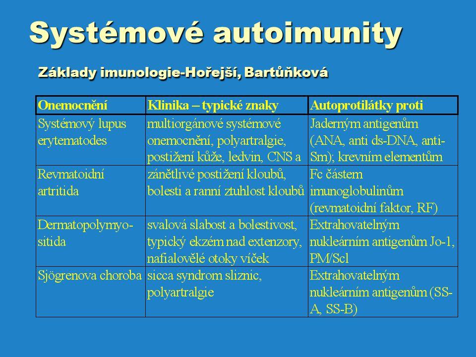 Systémové autoimunity Základy imunologie-Hořejší, Bartůňková