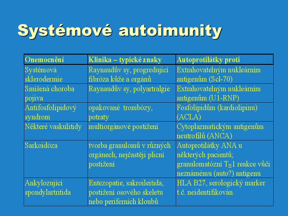 Systémové autoimunity