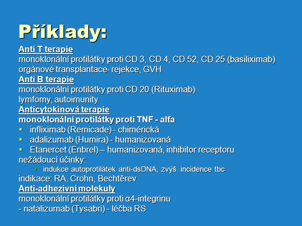 Příklady: Anti T terapie