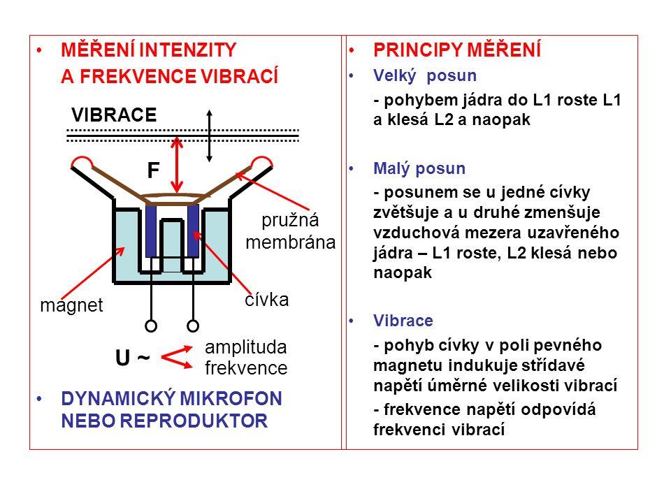 F U ~ MĚŘENÍ INTENZITY A FREKVENCE VIBRACÍ