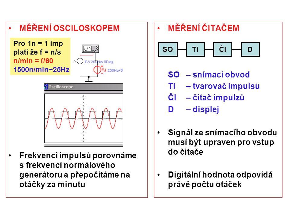Signál ze snímacího obvodu musí být upraven pro vstup do čitače