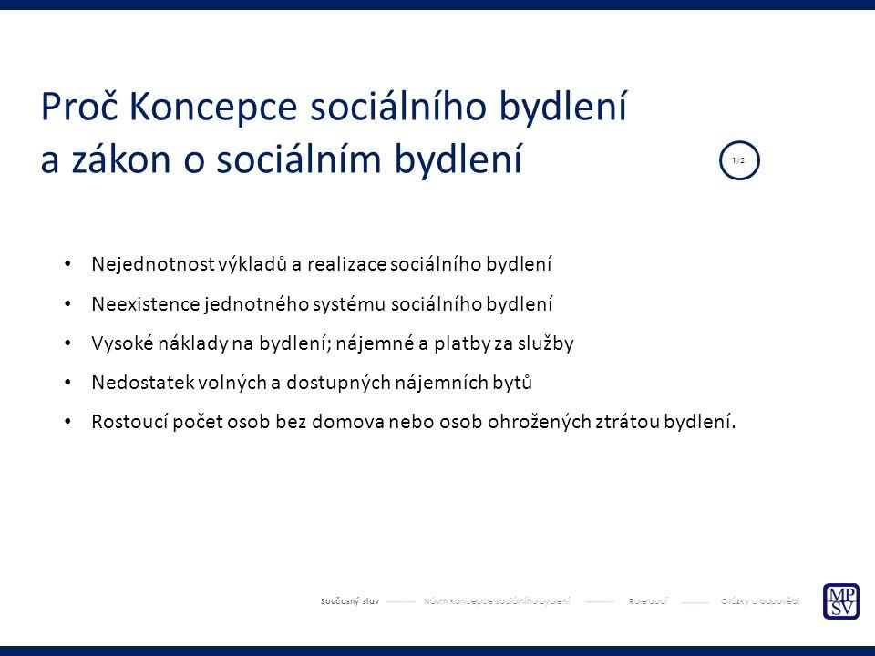 Návrh koncepce sociálního bydlení