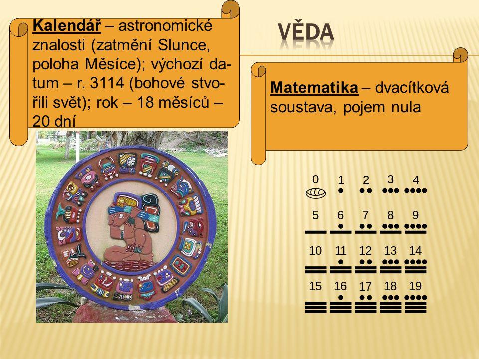 Věda Kalendář – astronomické znalosti (zatmění Slunce,