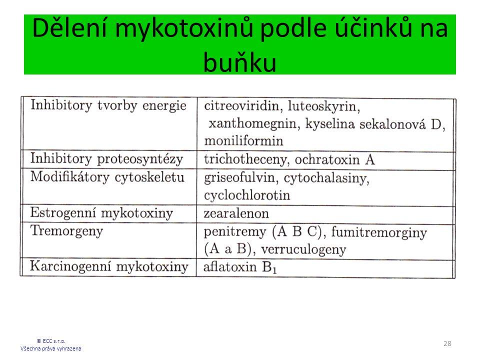 Dělení mykotoxinů podle účinků na buňku