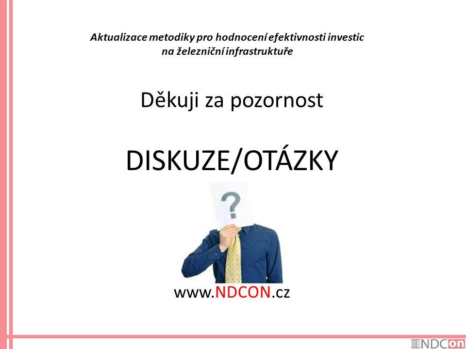 DISKUZE/OTÁZKY Děkuji za pozornost www.NDCON.cz