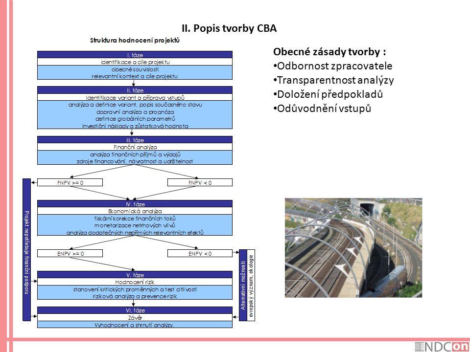 II. Popis tvorby CBA Obecné zásady tvorby : Odbornost zpracovatele. Transparentnost analýzy. Doložení předpokladů.