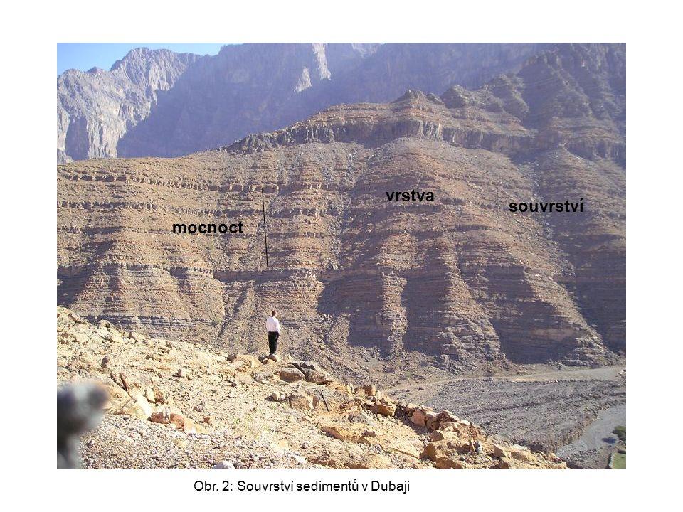 vrstva souvrství mocnoct Obr. 2: Souvrství sedimentů v Dubaji