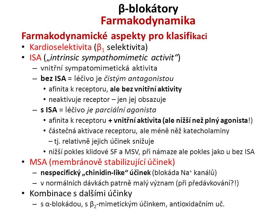 β-blokátory Farmakodynamika