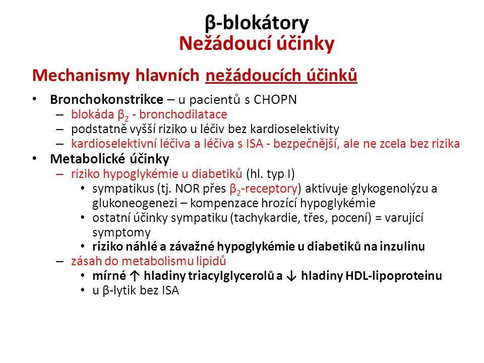 β-blokátory Nežádoucí účinky