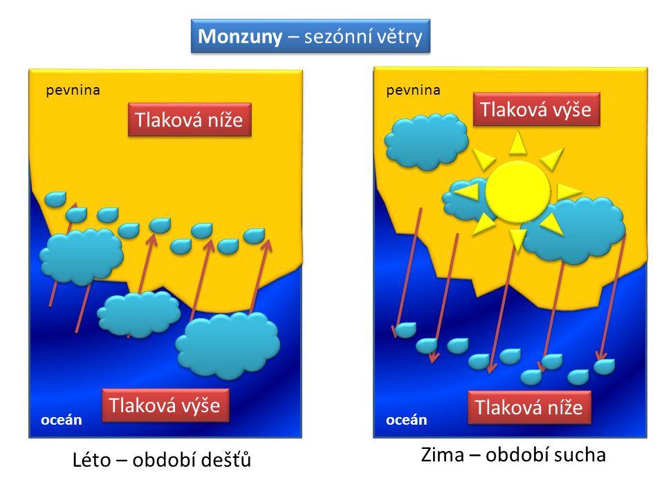 Monzuny – sezónní větry