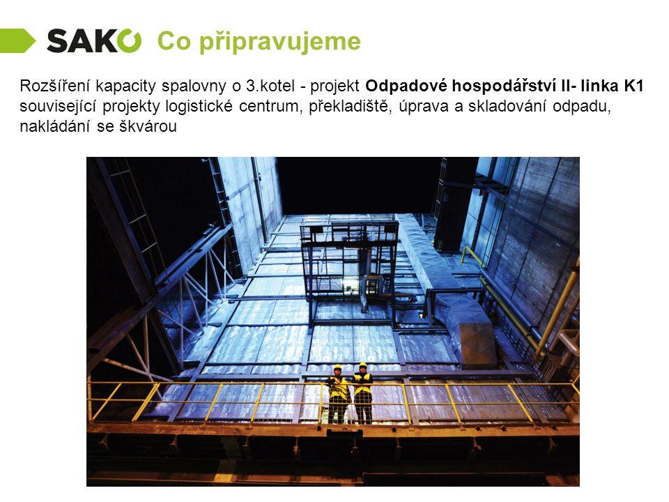 Co připravujeme Rozšíření kapacity spalovny o 3.kotel - projekt Odpadové hospodářství II- linka K1.