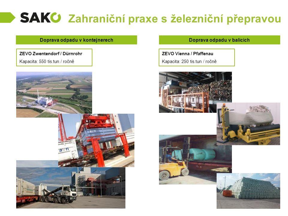 Doprava odpadu v kontejnerech Doprava odpadu v balících