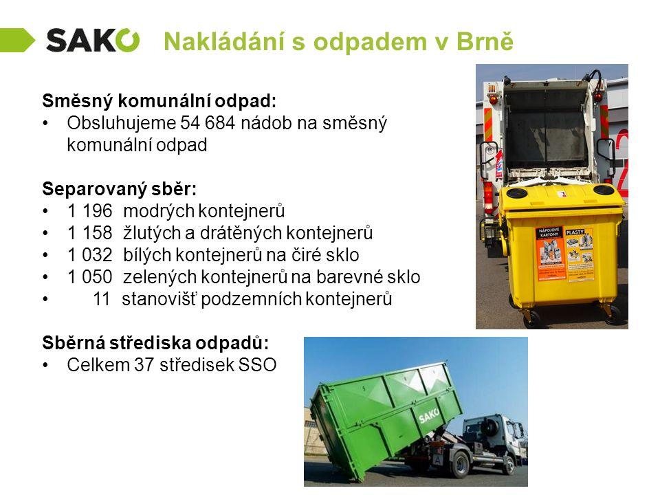 Nakládání s odpadem v Brně