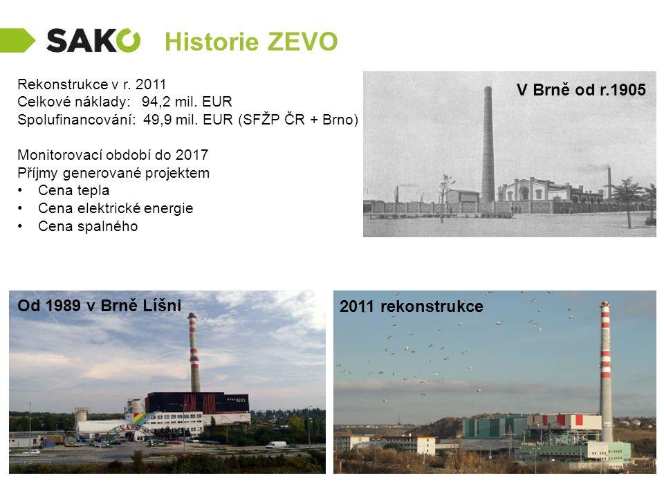 Historie ZEVO V Brně od r.1905 Od 1989 v Brně Líšni 2011 rekonstrukce