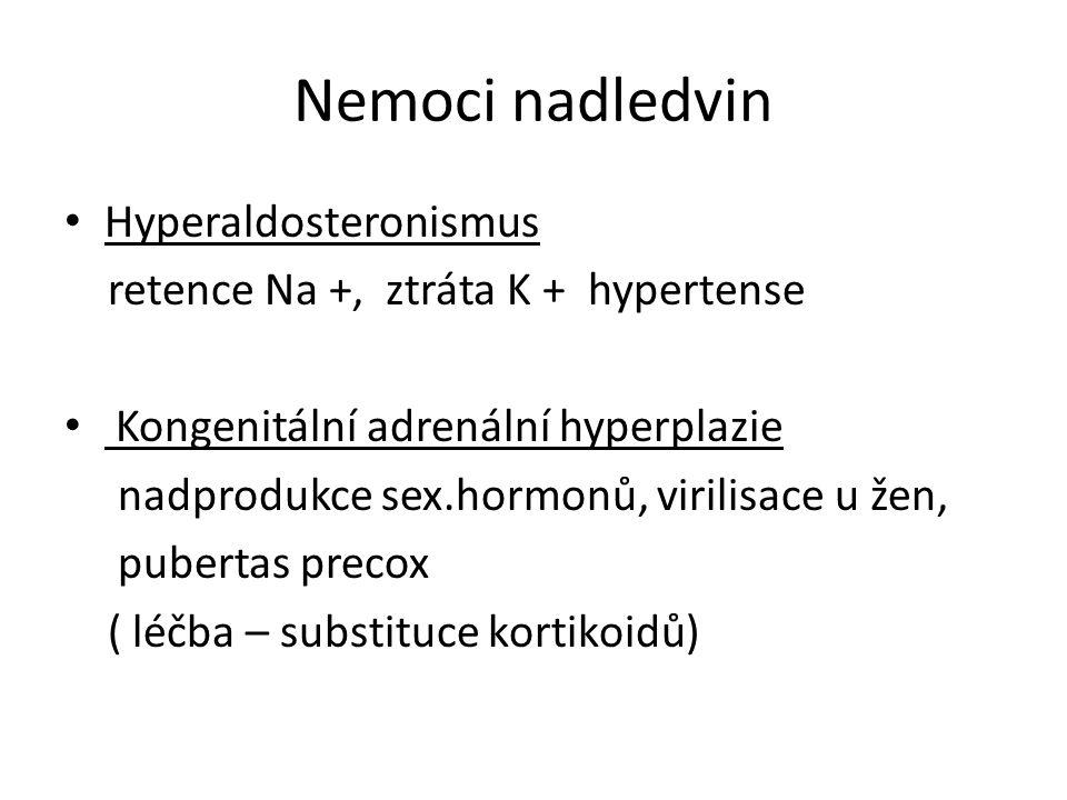 Nemoci nadledvin Hyperaldosteronismus