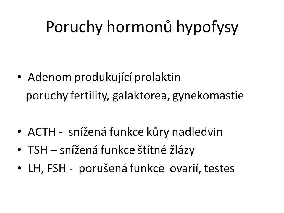 Poruchy hormonů hypofysy