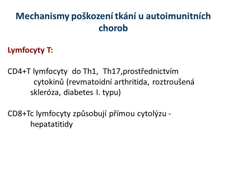 Mechanismy poškození tkání u autoimunitních chorob