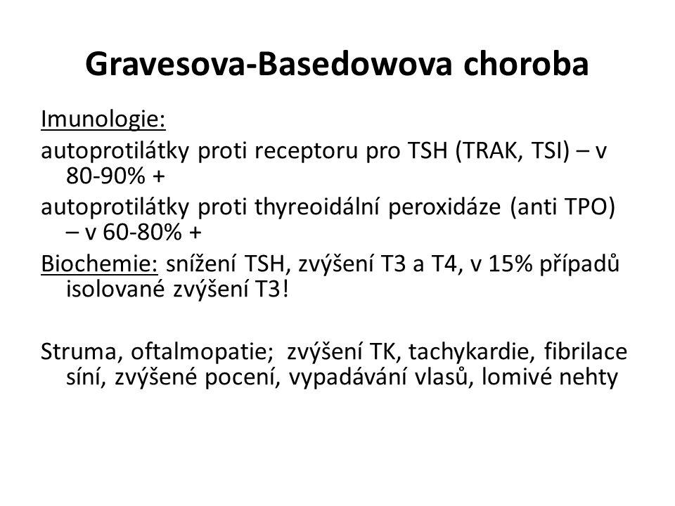 Gravesova-Basedowova choroba