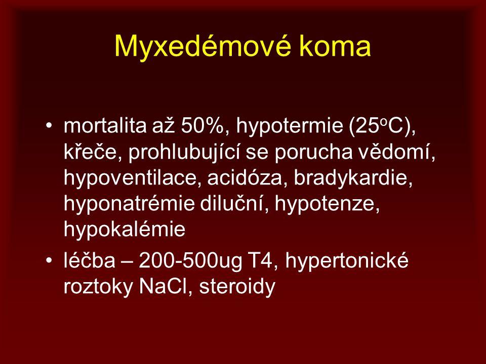 Myxedémové koma