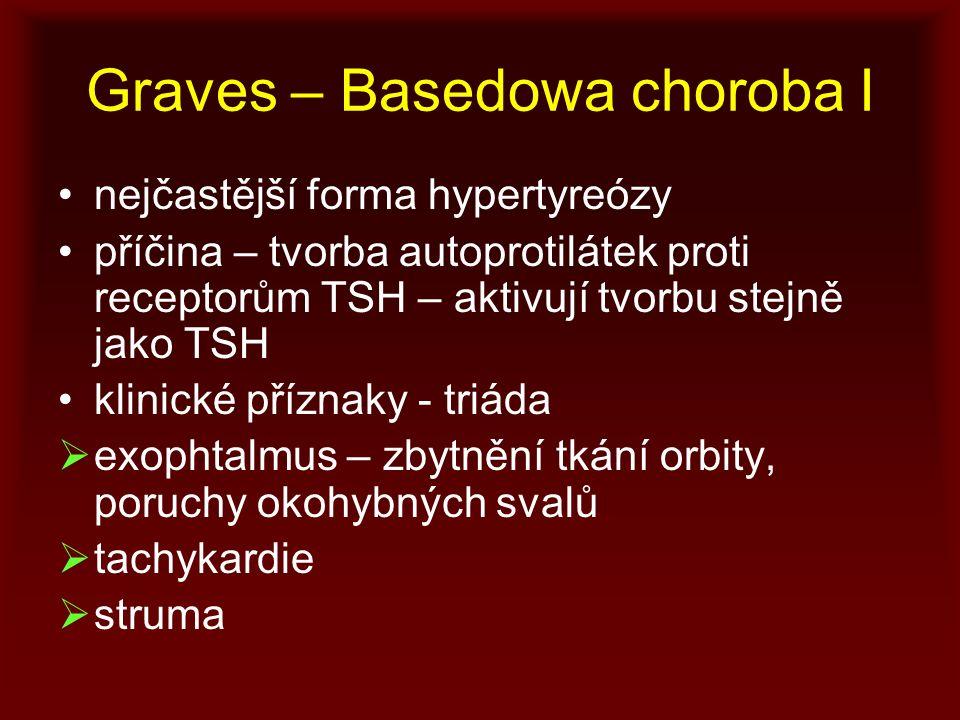 Graves – Basedowa choroba I