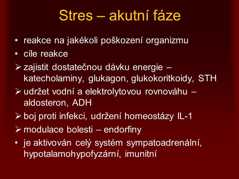 Stres – akutní fáze reakce na jakékoli poškození organizmu cíle reakce