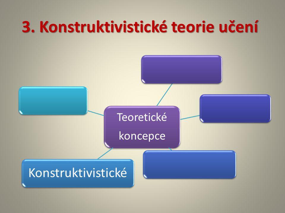 3. Konstruktivistické teorie učení