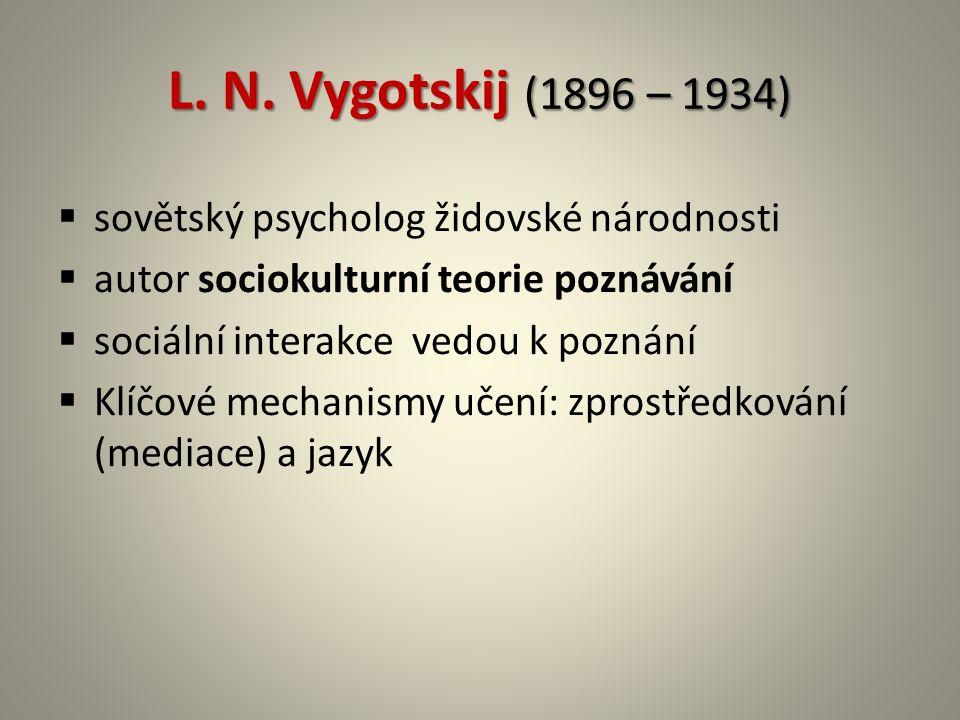 L. N. Vygotskij (1896 – 1934) sovětský psycholog židovské národnosti