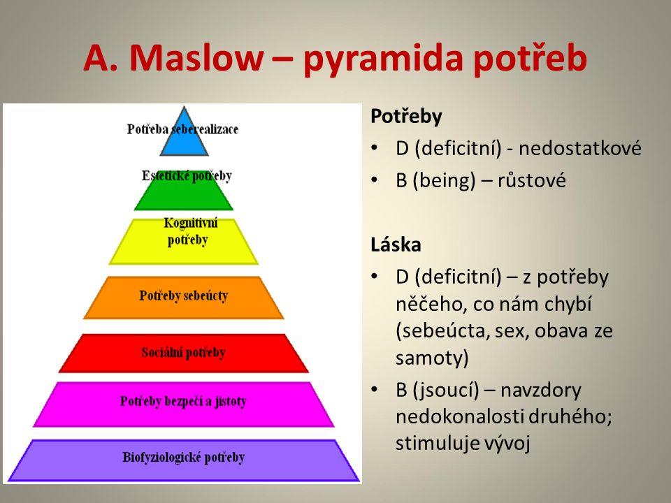 A. Maslow – pyramida potřeb
