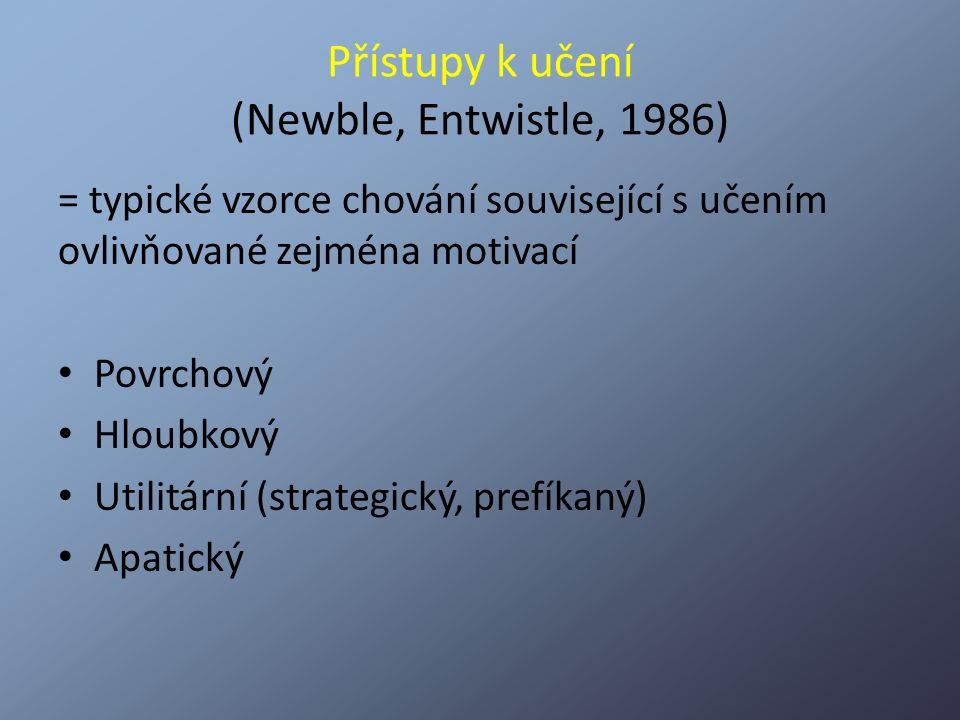 Přístupy k učení (Newble, Entwistle, 1986)