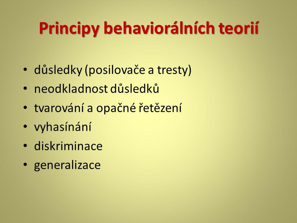 Principy behaviorálních teorií