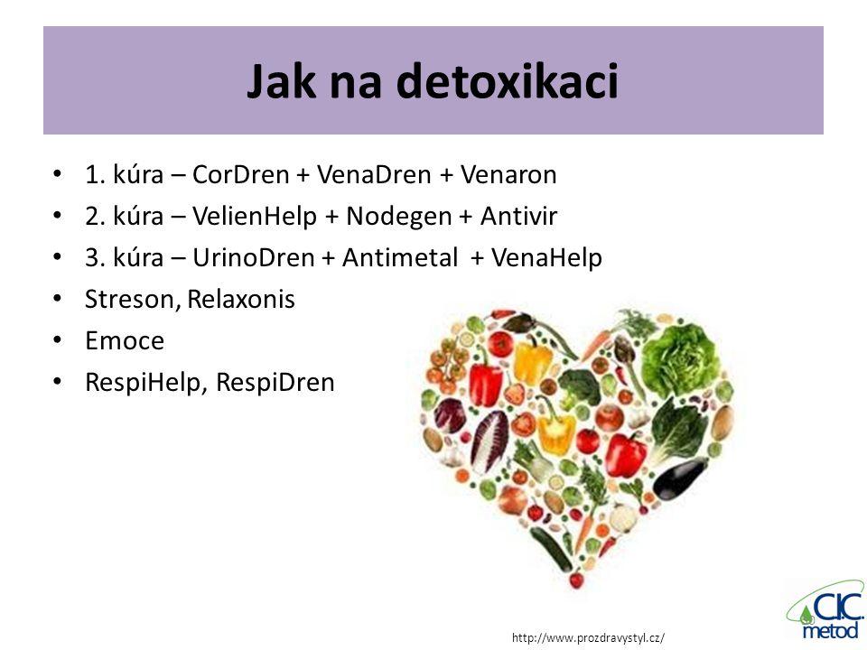 Jak na detoxikaci 1. kúra – CorDren + VenaDren + Venaron