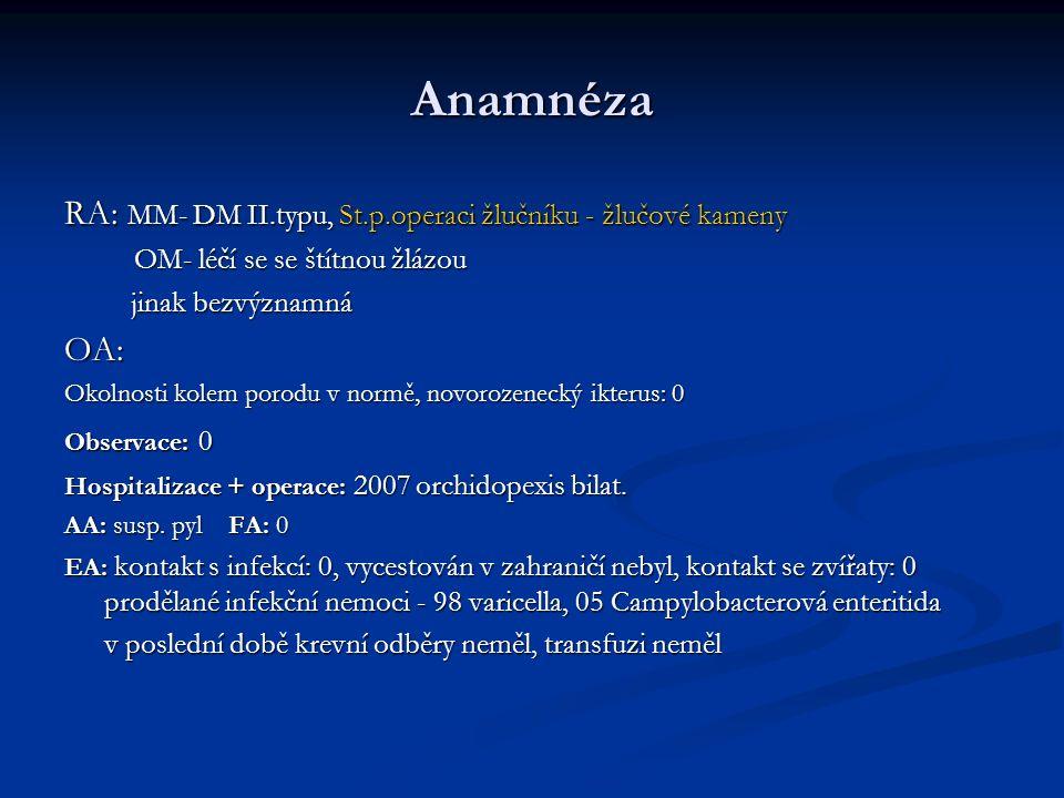 Anamnéza RA: MM- DM II.typu, St.p.operaci žlučníku - žlučové kameny