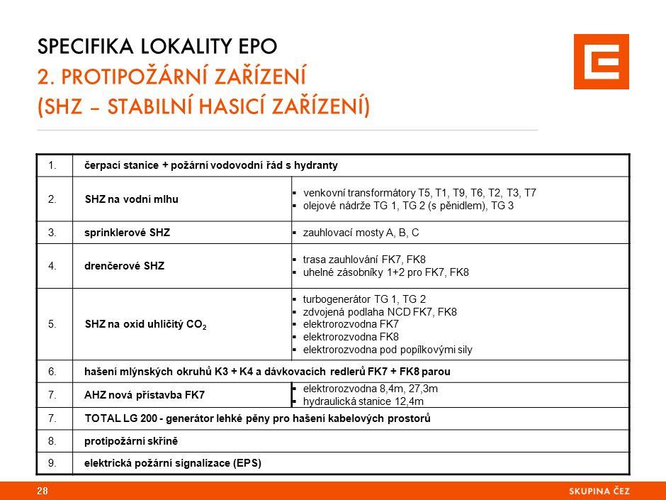 Specifika lokality EPO a TDK 2. požární poplachové směrnice EPO a TDK